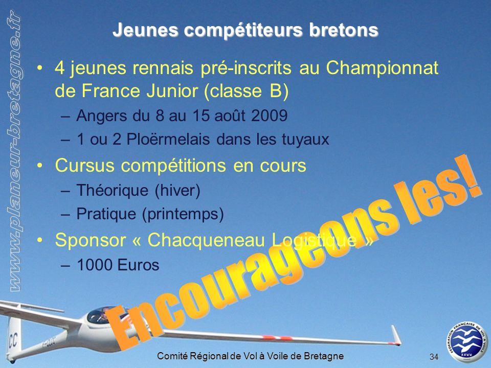 Jeunes compétiteurs bretons