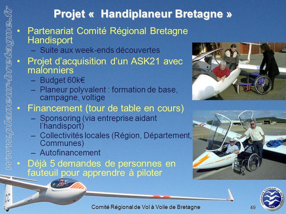 Projet « Handiplaneur Bretagne »