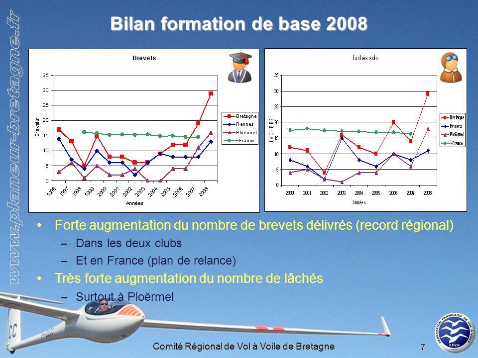 Bilan formation de base 2008