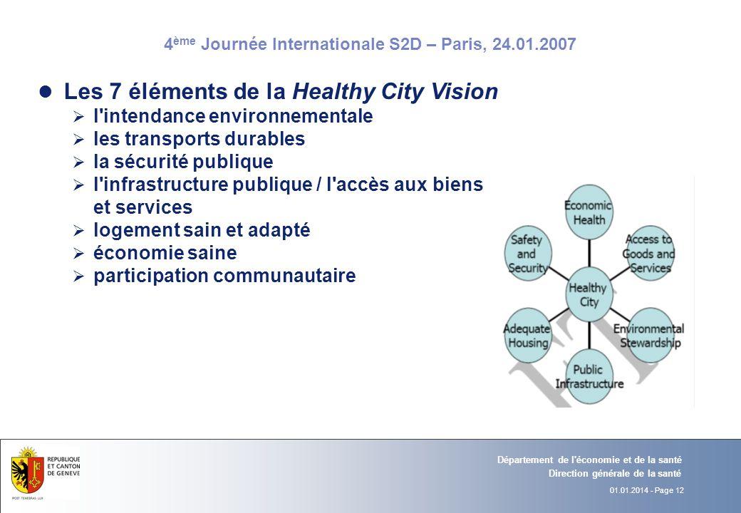 Les 7 éléments de la Healthy City Vision