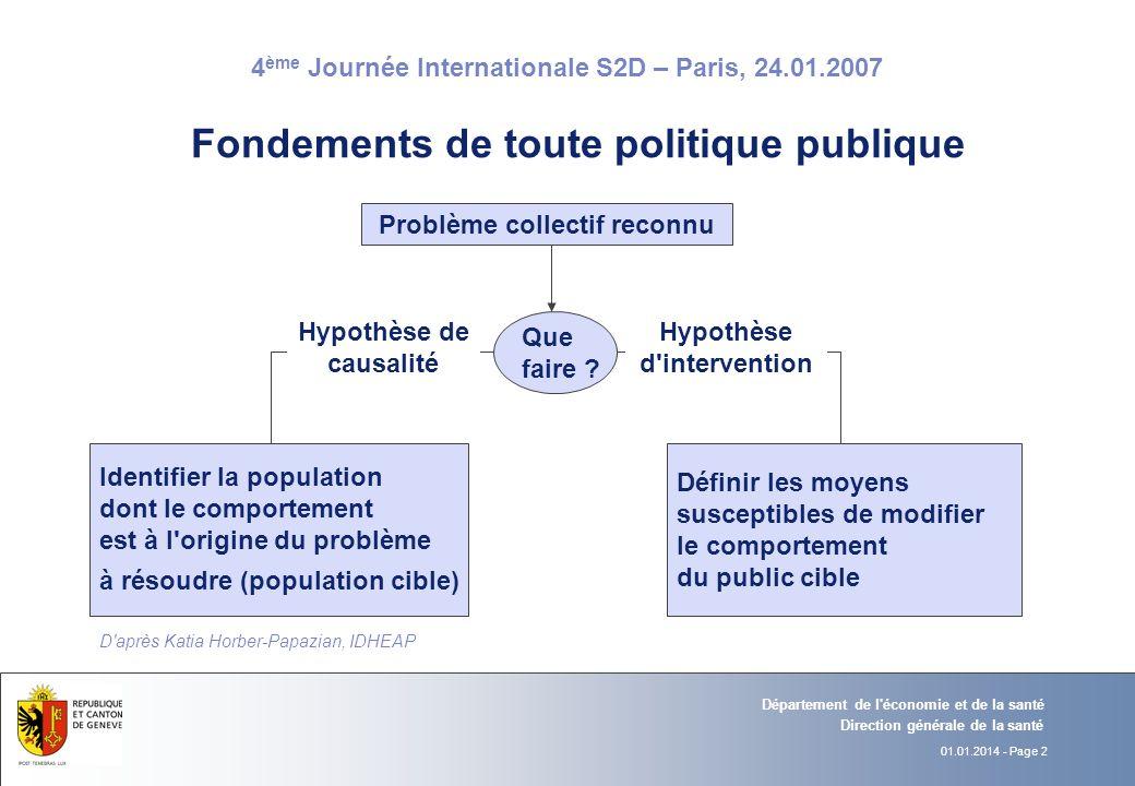 Fondements de toute politique publique