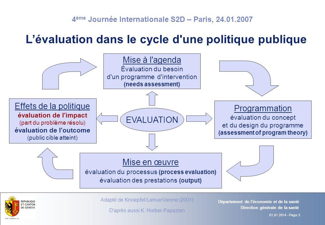 évaluation de l outcome (assessment of program theory)