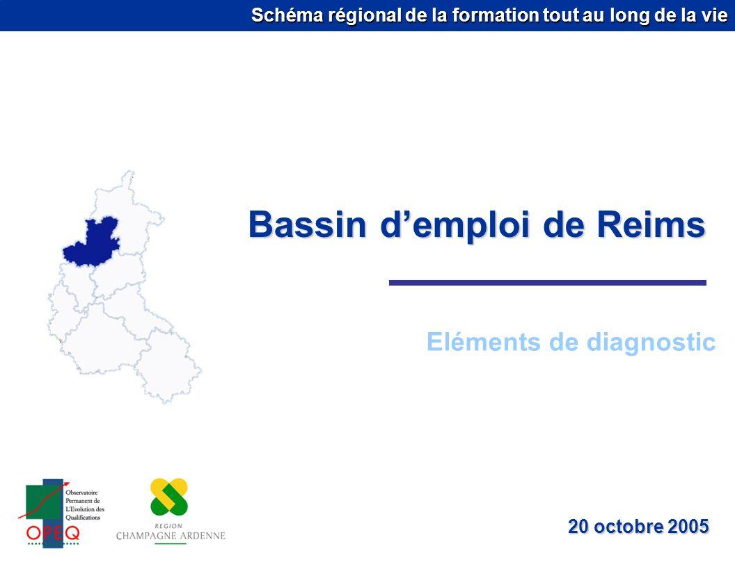 Bassin d'emploi de Reims