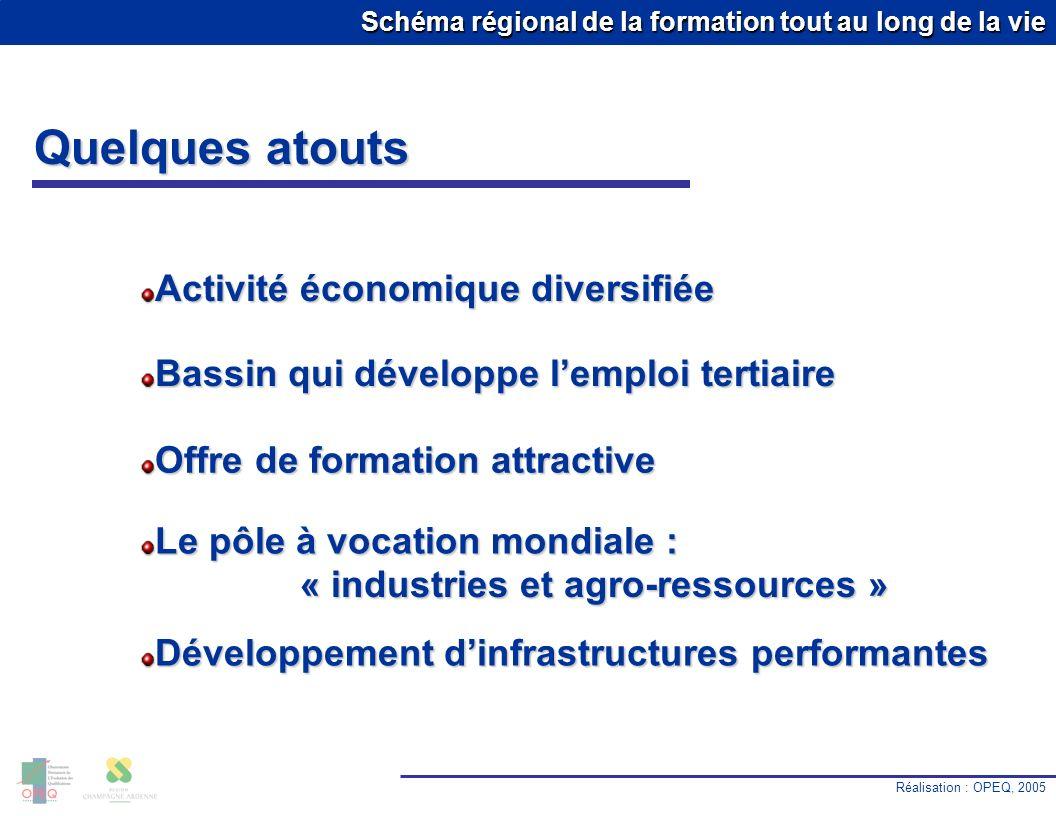 Quelques atouts Activité économique diversifiée