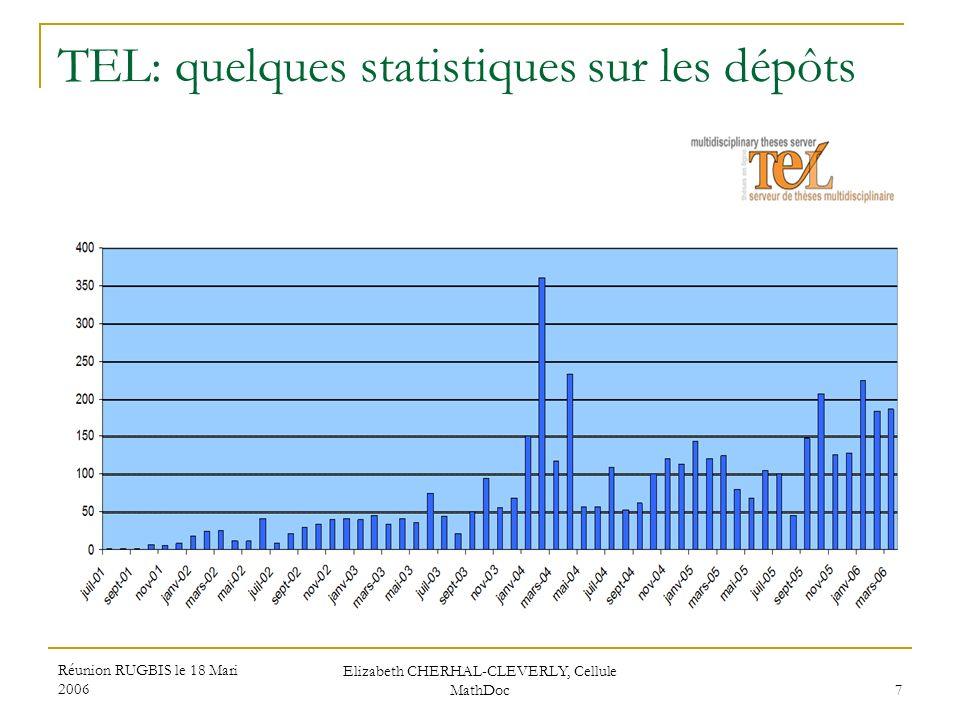 TEL: quelques statistiques sur les dépôts