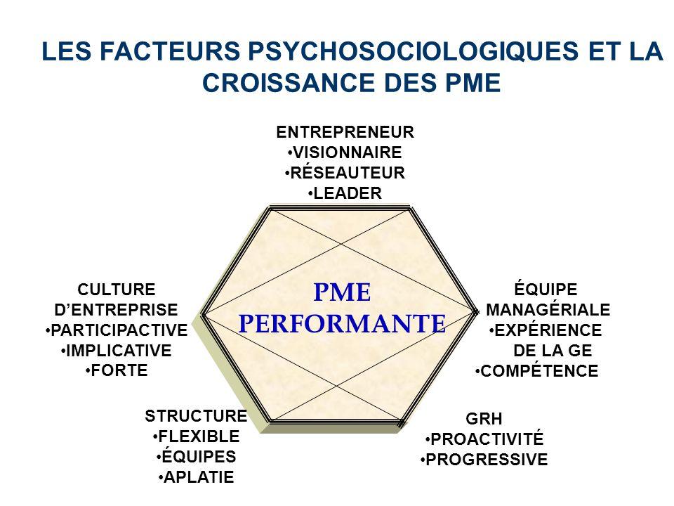 LES FACTEURS PSYCHOSOCIOLOGIQUES ET LA CROISSANCE DES PME