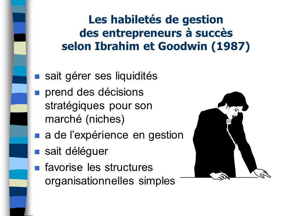 Les habiletés de gestion des entrepreneurs à succès selon Ibrahim et Goodwin (1987)