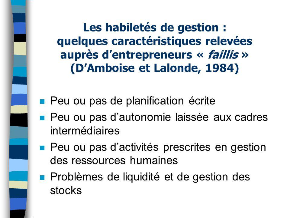 Les habiletés de gestion : quelques caractéristiques relevées auprès d'entrepreneurs « faillis » (D'Amboise et Lalonde, 1984)