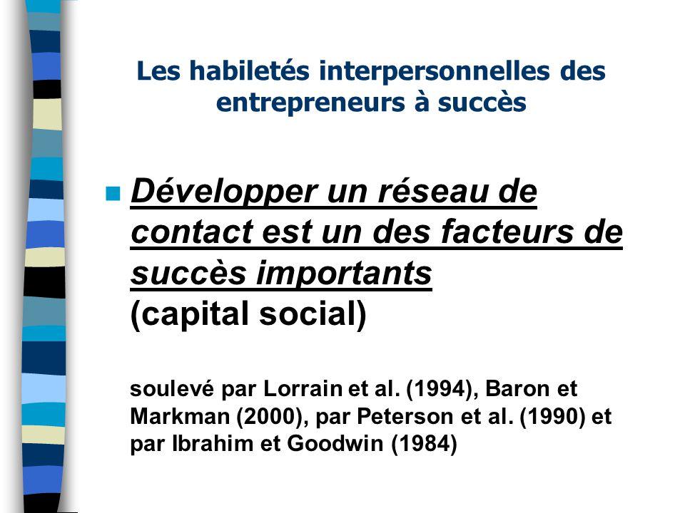 Les habiletés interpersonnelles des entrepreneurs à succès