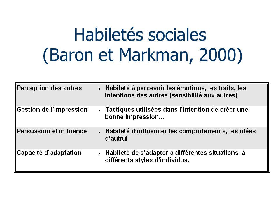 Habiletés sociales (Baron et Markman, 2000)