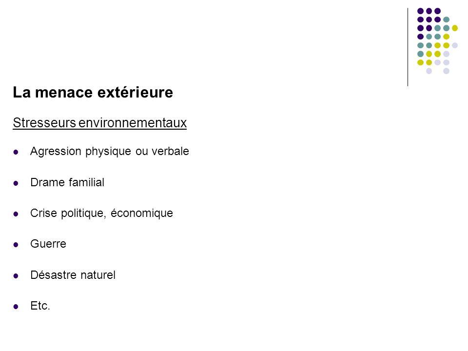 La menace extérieure Stresseurs environnementaux
