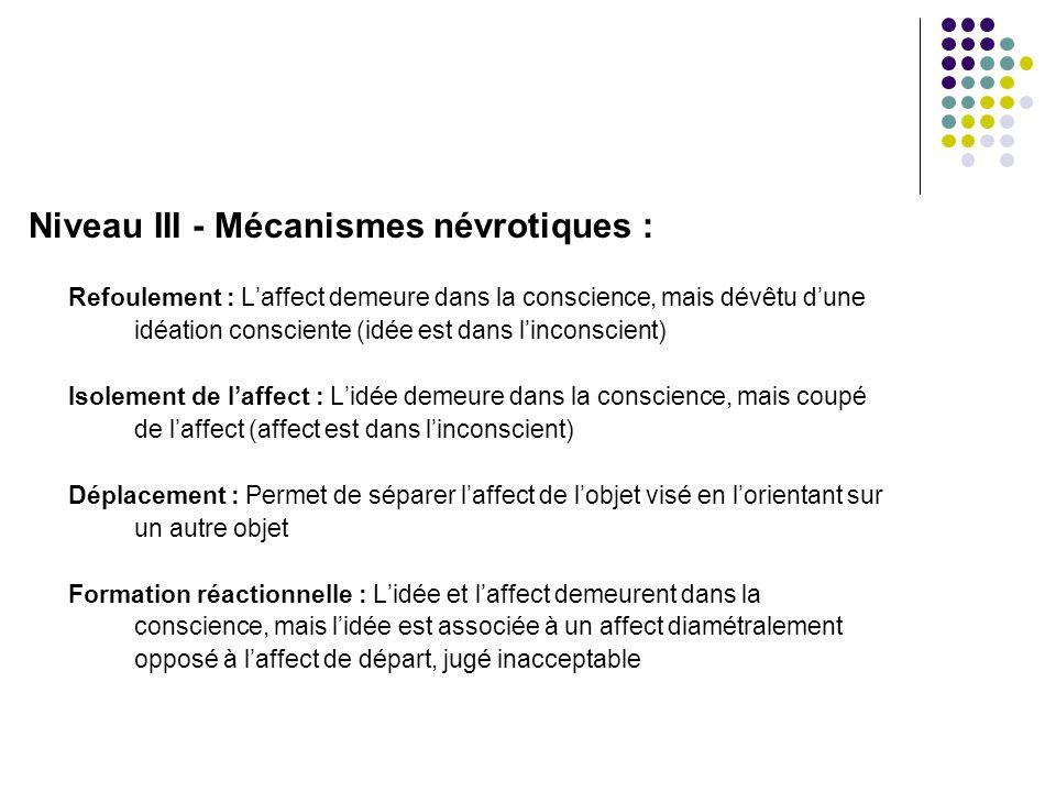 Niveau III - Mécanismes névrotiques :