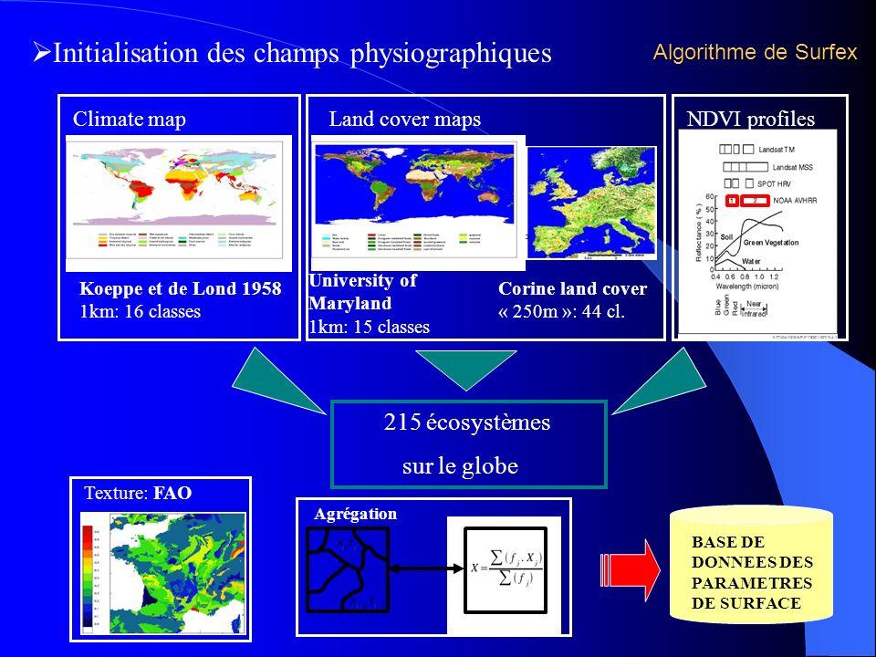 Initialisation des champs physiographiques