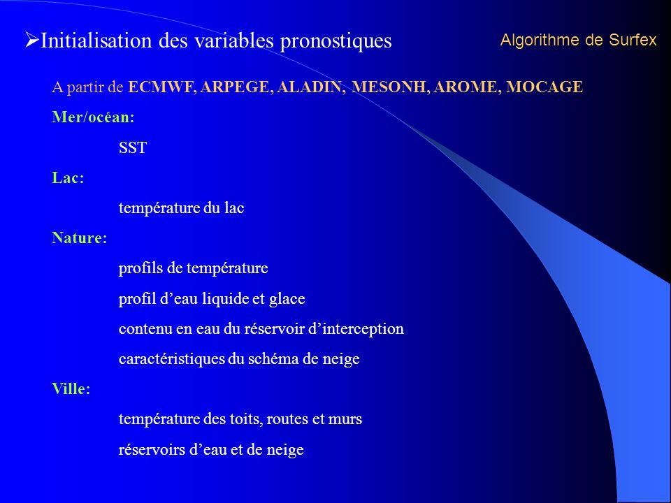 Initialisation des variables pronostiques
