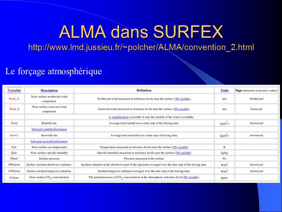 ALMA dans SURFEX http://www. lmd. jussieu