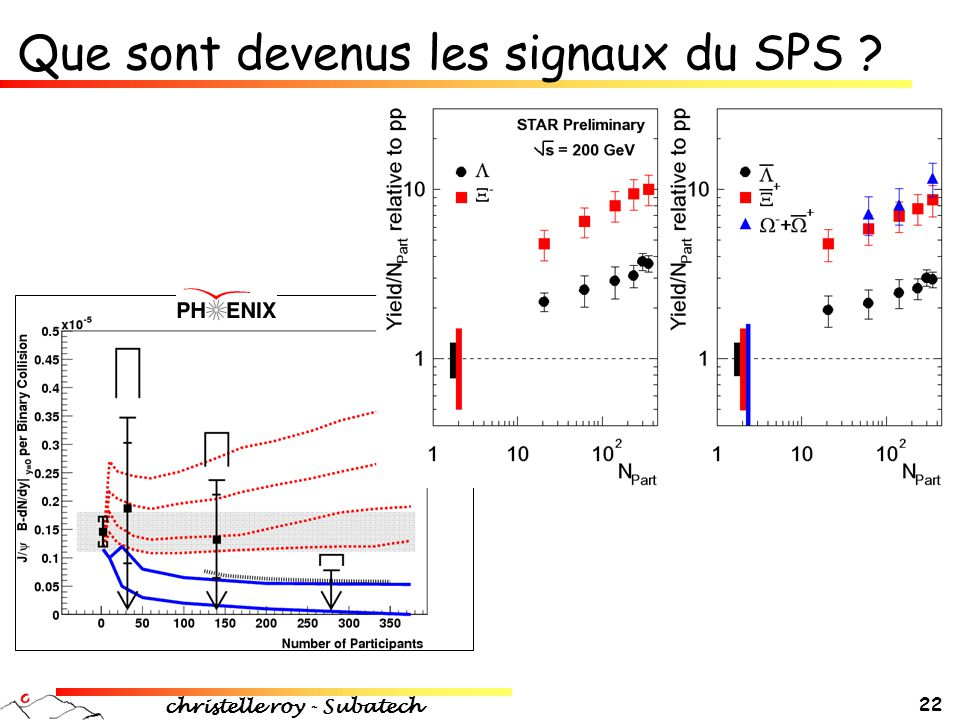 Que sont devenus les signaux du SPS