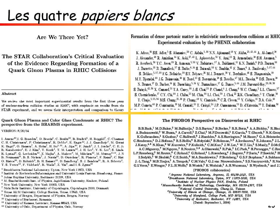 Les quatre papiers blancs