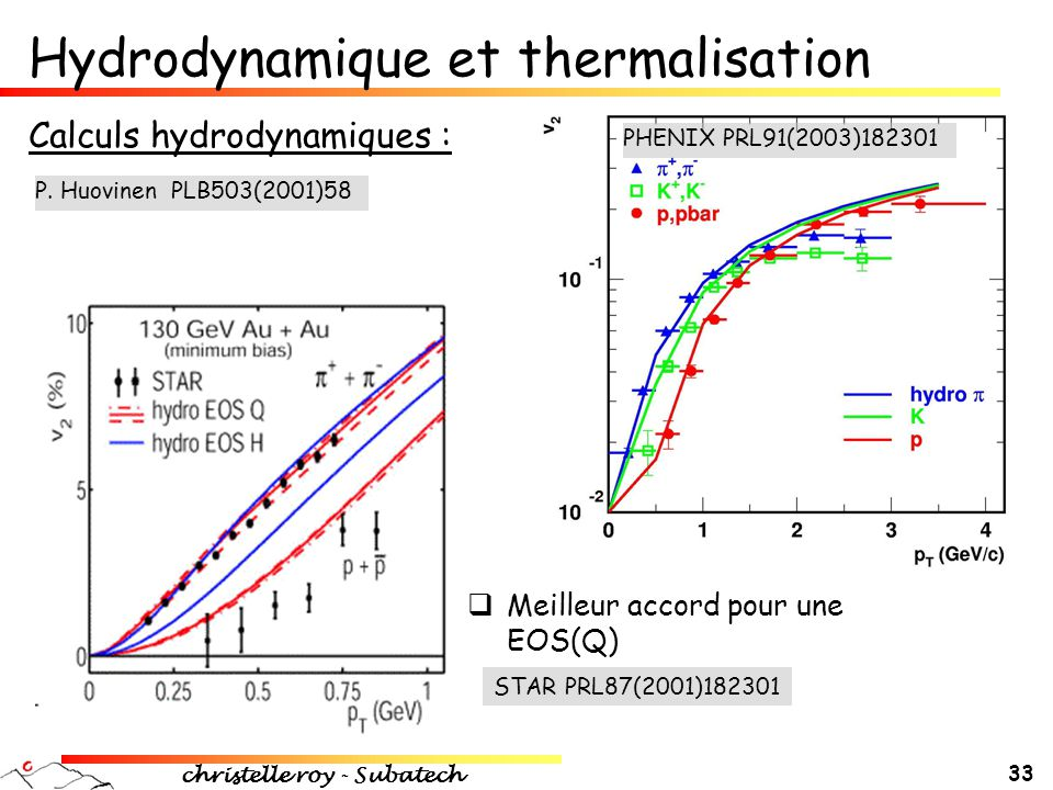 Hydrodynamique et thermalisation