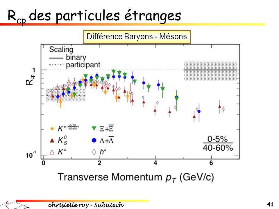 Rcp des particules étranges
