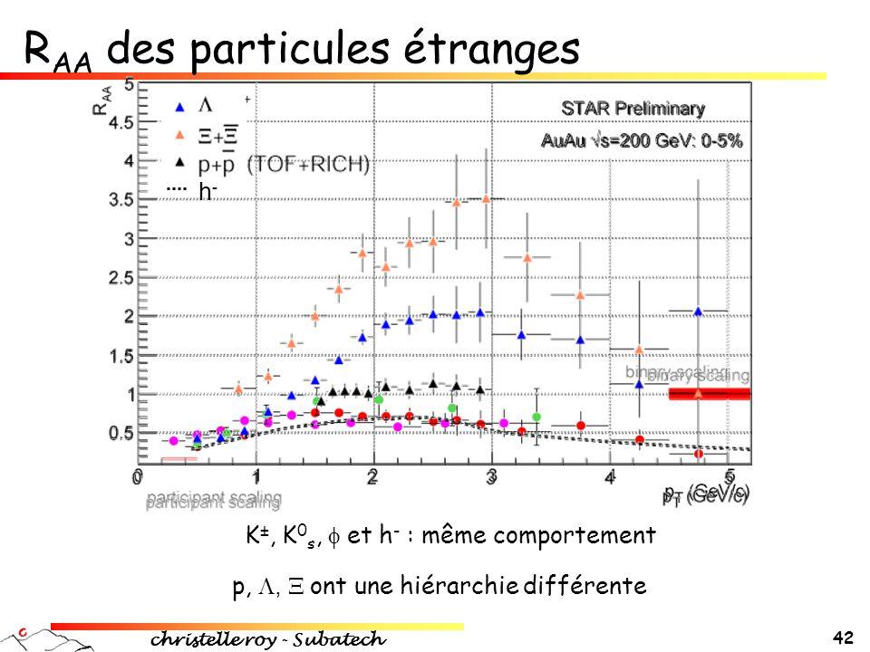 RAA des particules étranges