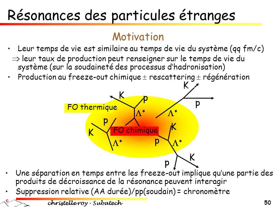 Résonances des particules étranges