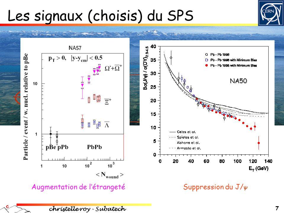 Les signaux (choisis) du SPS