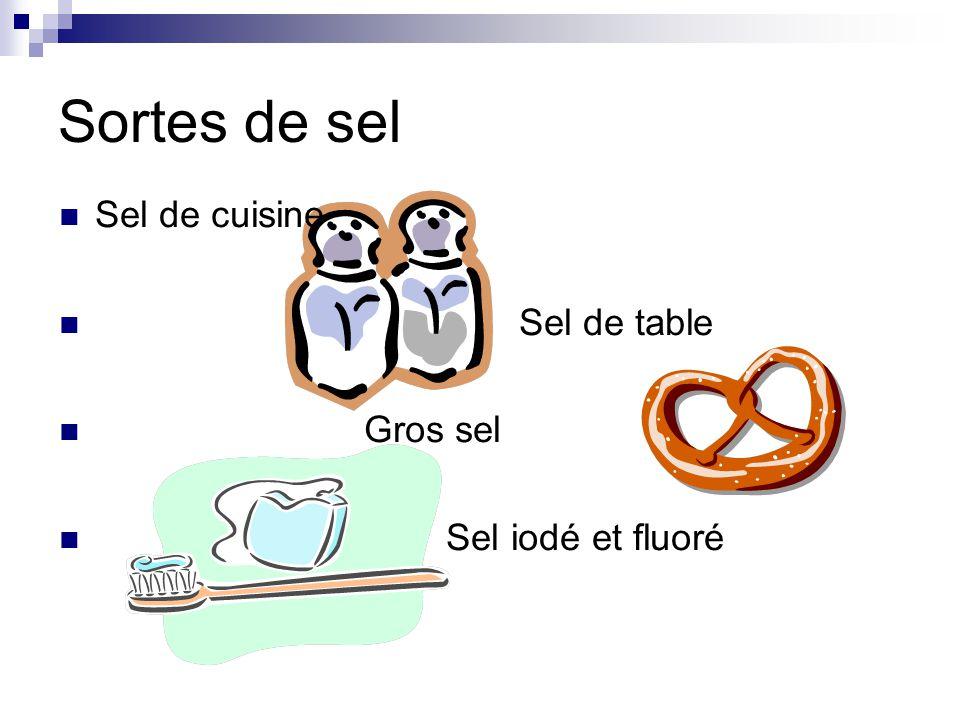 Sortes de sel Sel de cuisine Sel de table Gros sel Sel iodé et fluoré