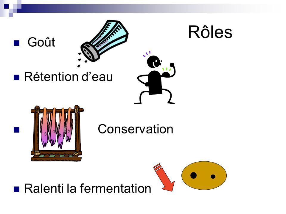 Rôles Goût Rétention d'eau Conservation Ralenti la fermentation