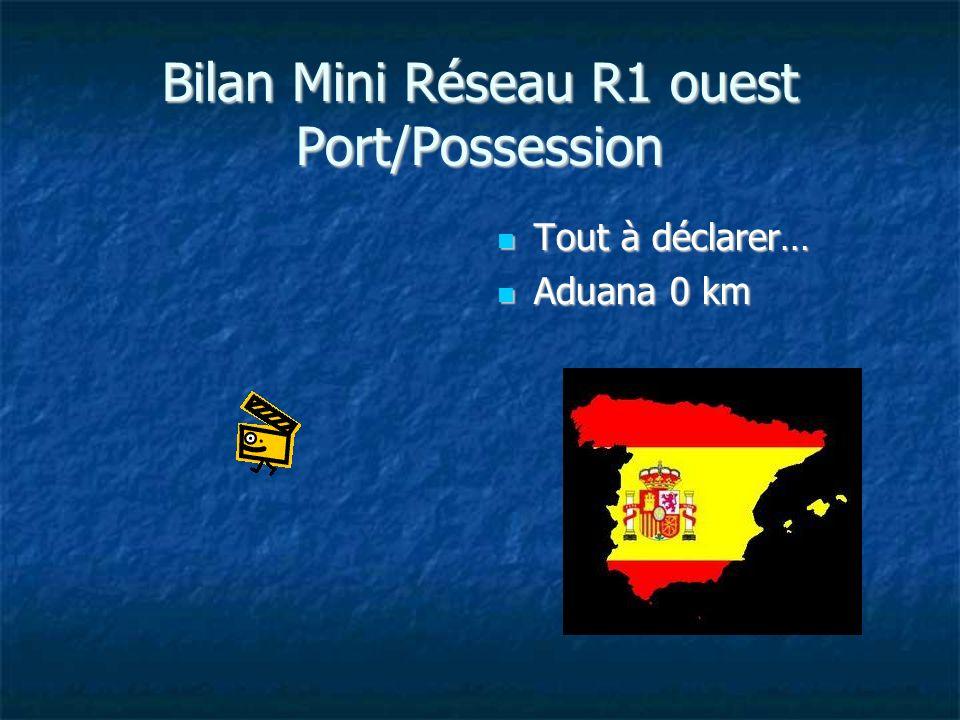 Bilan Mini Réseau R1 ouest Port/Possession