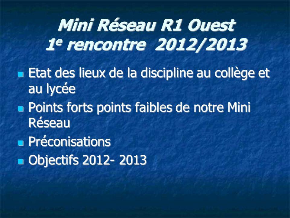 Mini Réseau R1 Ouest 1e rencontre 2012/2013