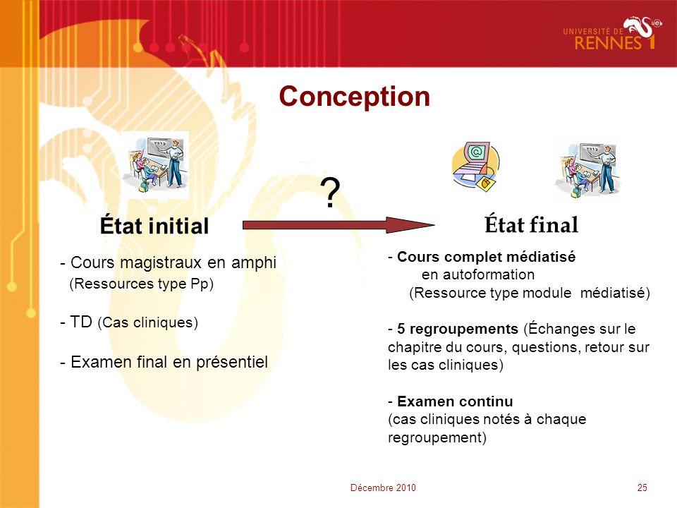 Conception État initial État final Cours magistraux en amphi