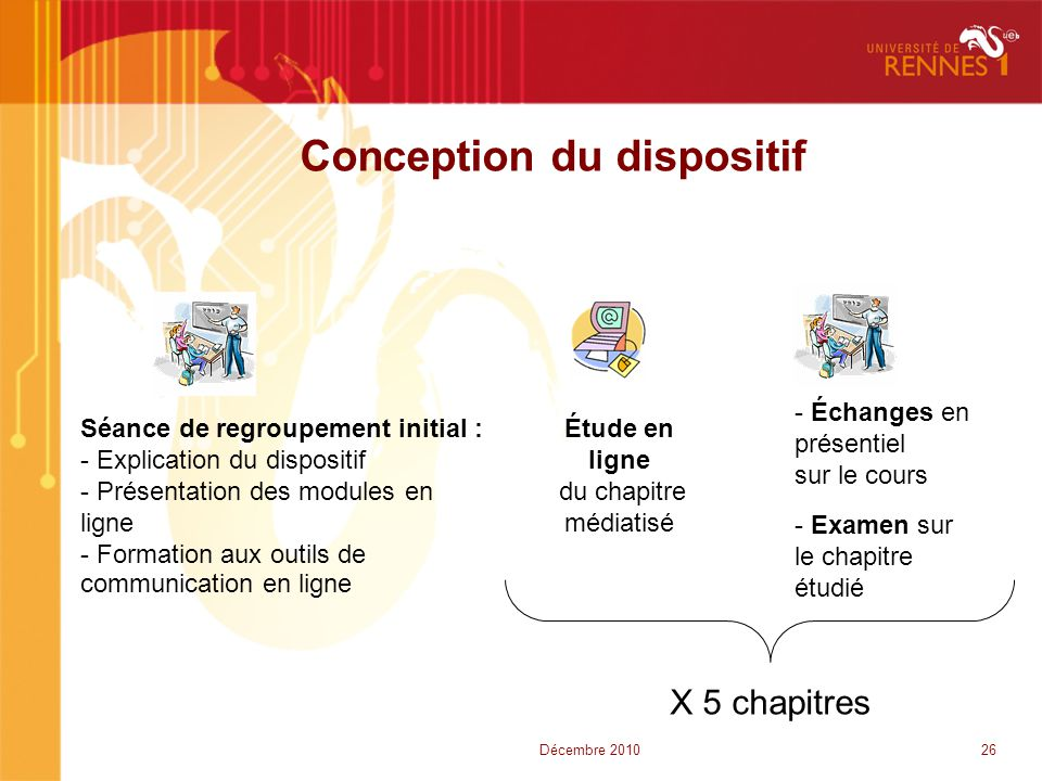 Conception du dispositif