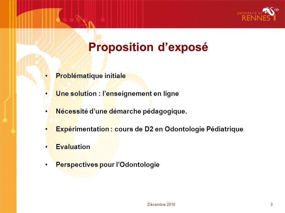 Proposition d'exposé Problématique initiale