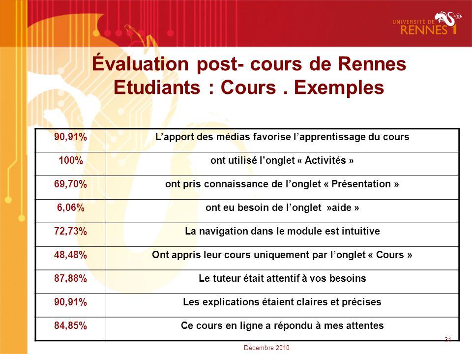 Évaluation post- cours de Rennes Etudiants : Cours . Exemples