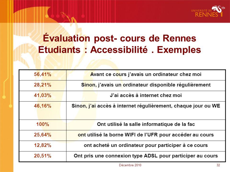 Évaluation post- cours de Rennes Etudiants : Accessibilité . Exemples