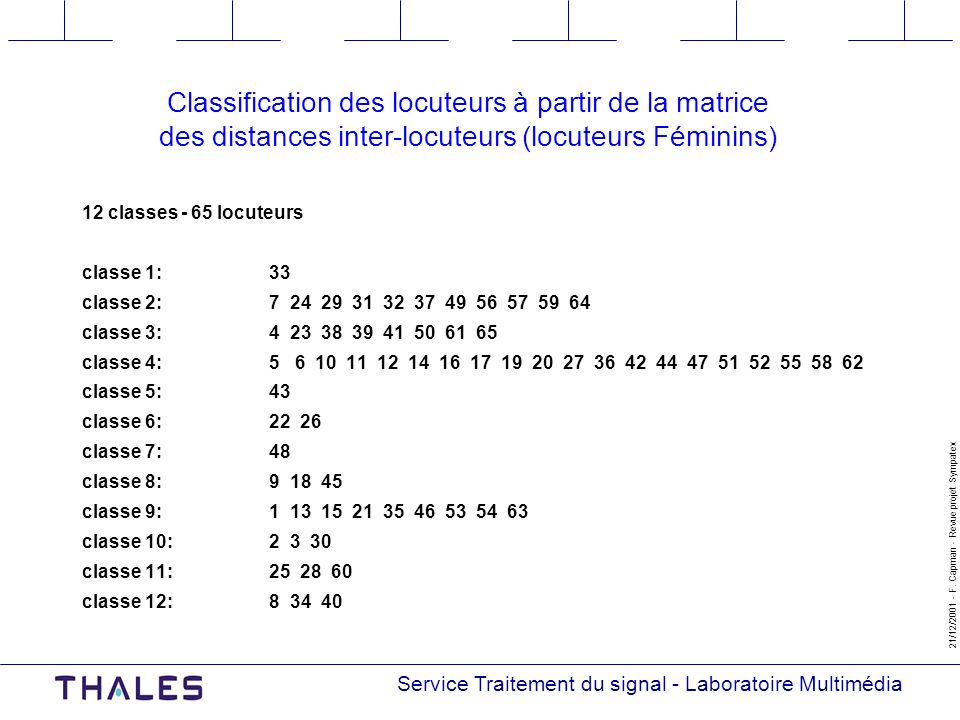 Classification des locuteurs à partir de la matrice des distances inter-locuteurs (locuteurs Féminins)