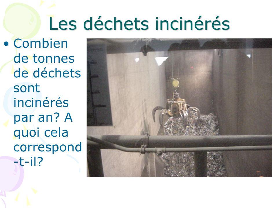 Les déchets incinérés Combien de tonnes de déchets sont incinérés par an.