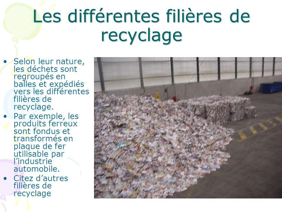 Les différentes filières de recyclage