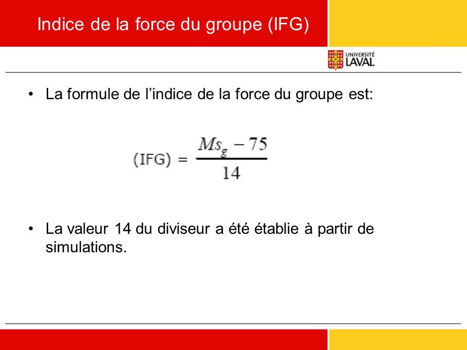 Indice de la force du groupe (IFG)