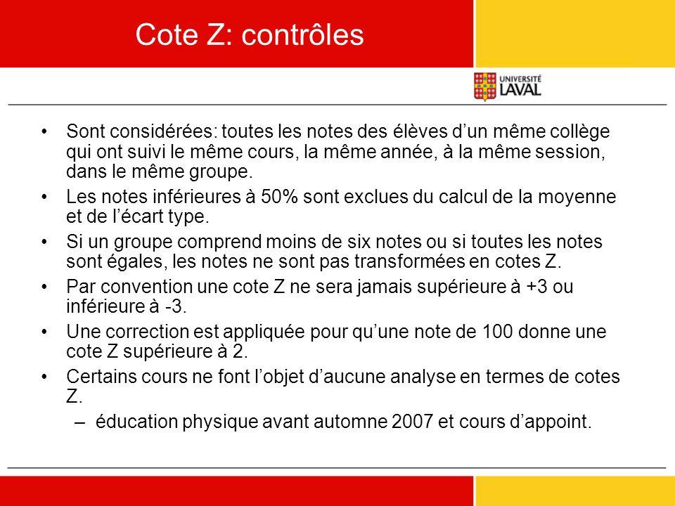 Cote Z: contrôles