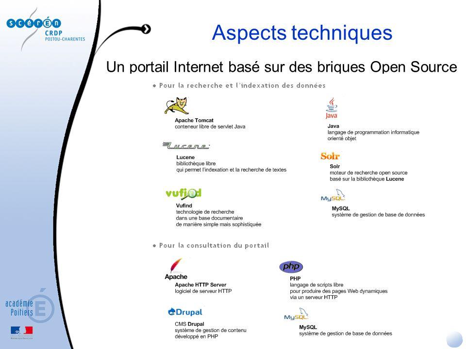 Aspects techniques Un portail Internet basé sur des briques Open Source