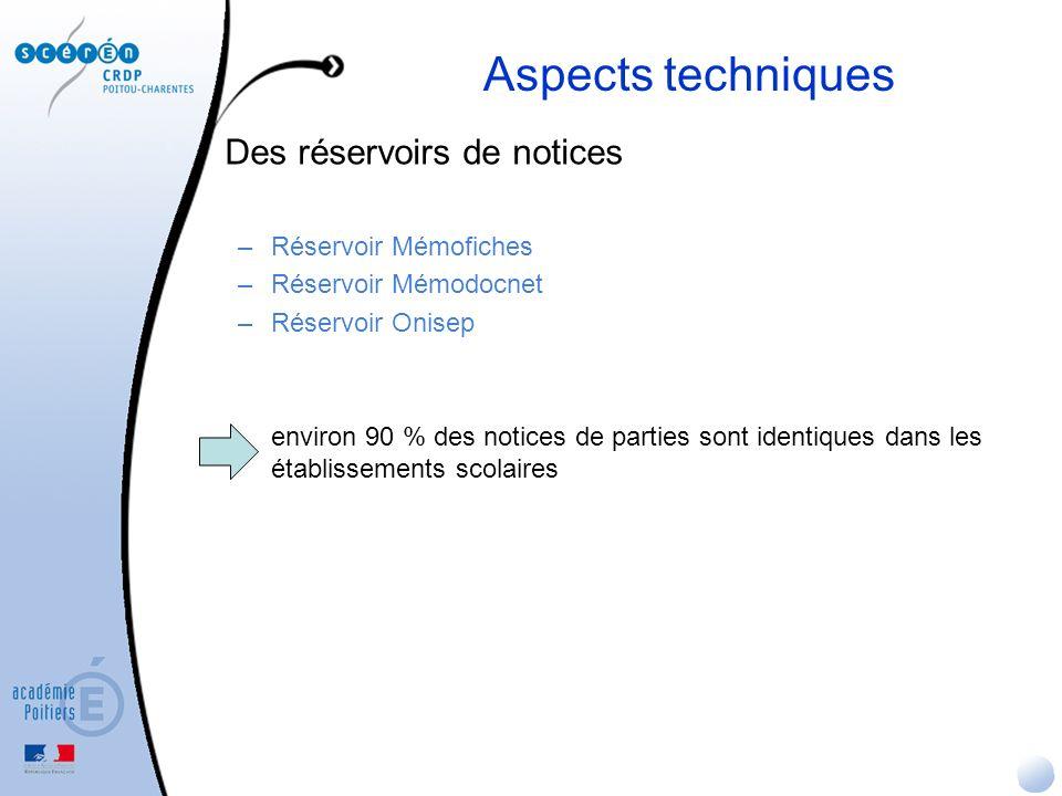 Aspects techniques Des réservoirs de notices Réservoir Mémofiches