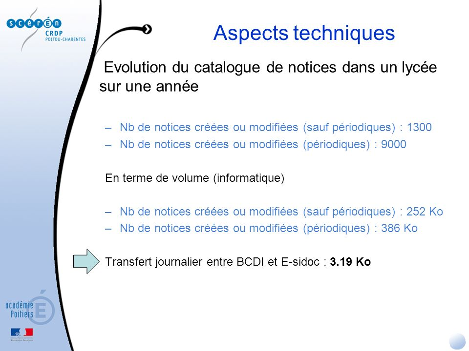 Aspects techniques Evolution du catalogue de notices dans un lycée sur une année. Nb de notices créées ou modifiées (sauf périodiques) : 1300.