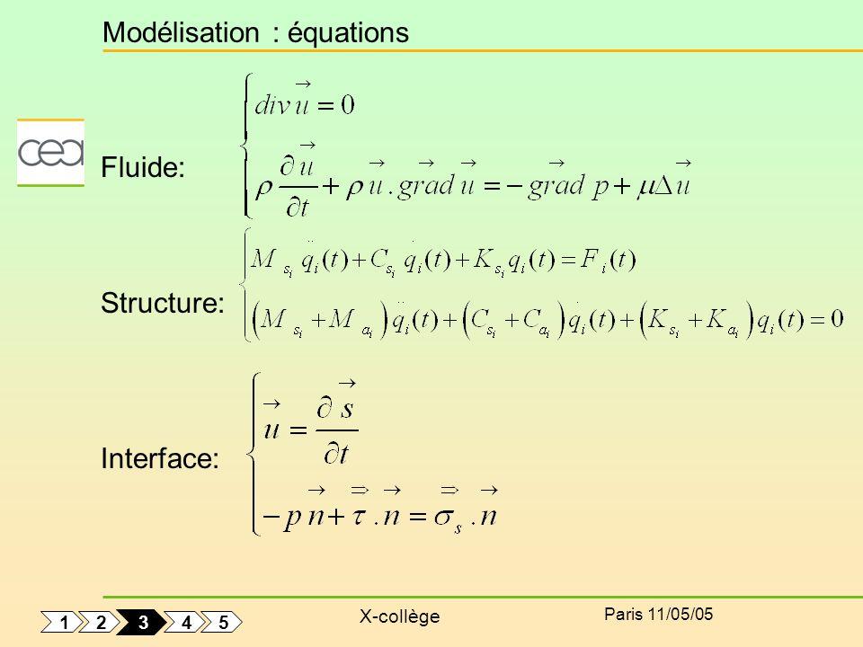 Modélisation : équations