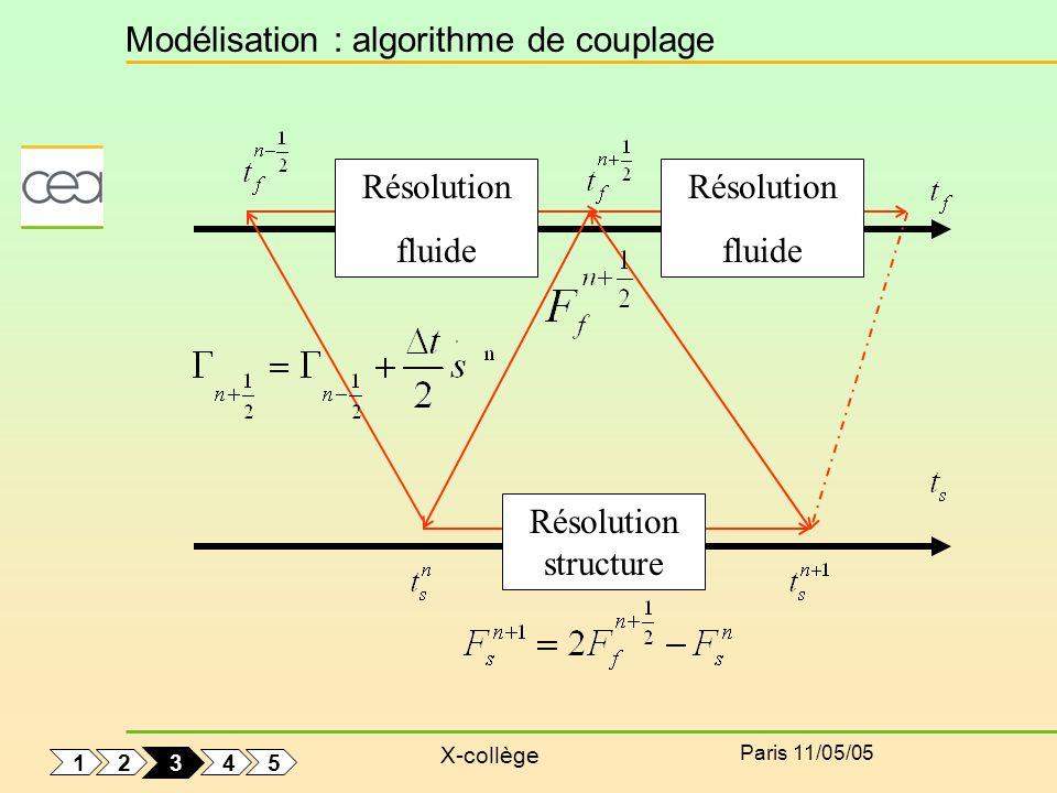 Modélisation : algorithme de couplage