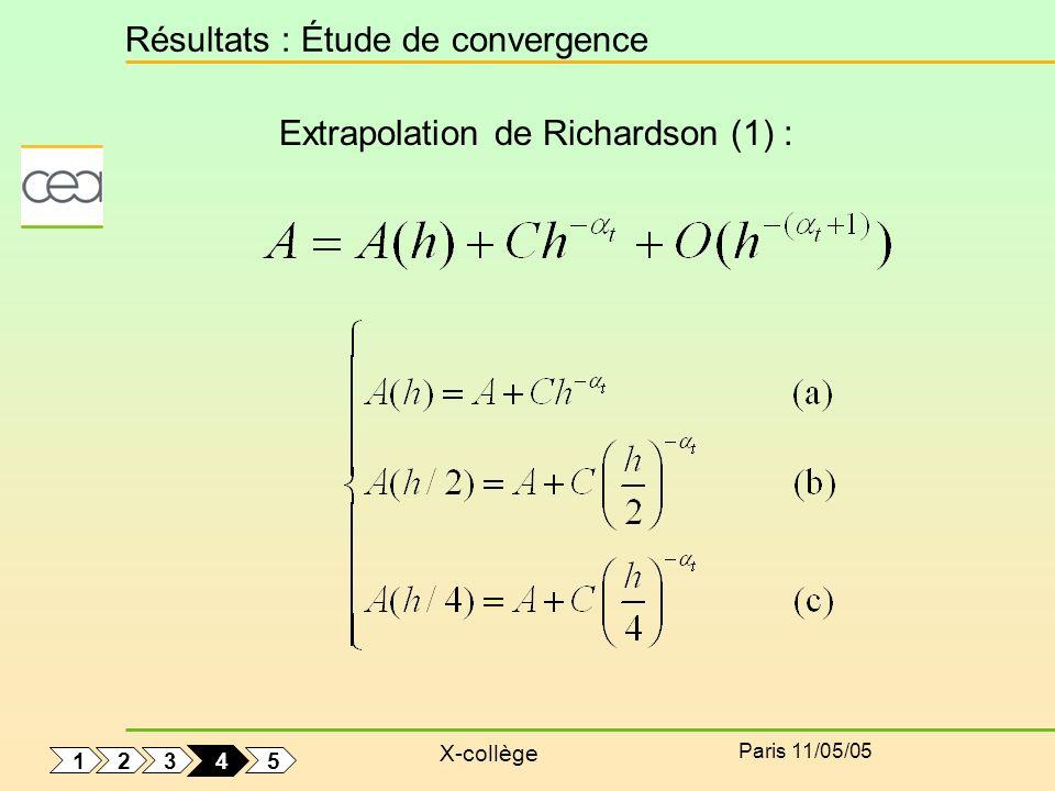Résultats : Étude de convergence