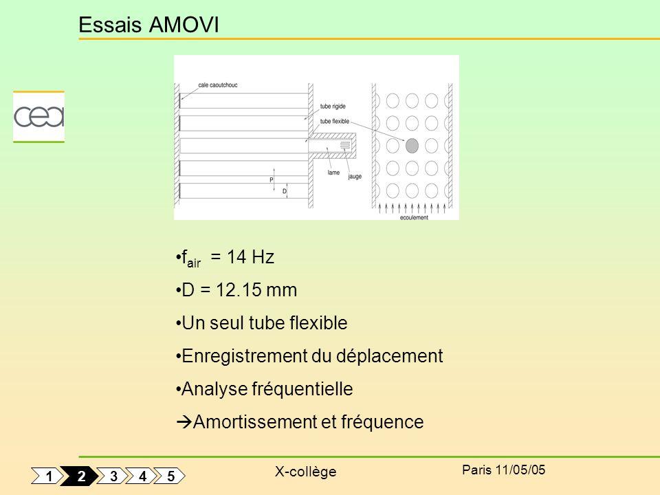 Essais AMOVI fair = 14 Hz D = 12.15 mm Un seul tube flexible