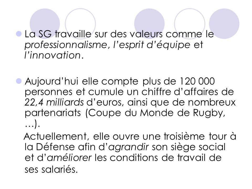 La SG travaille sur des valeurs comme le professionnalisme, l'esprit d'équipe et l'innovation.