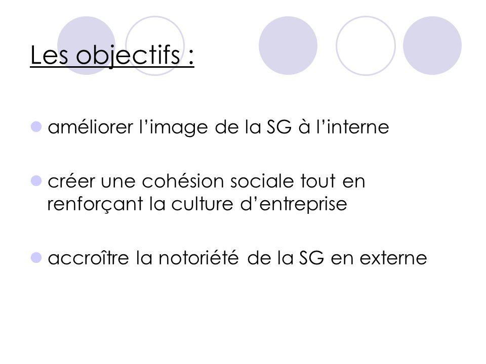 Les objectifs : améliorer l'image de la SG à l'interne