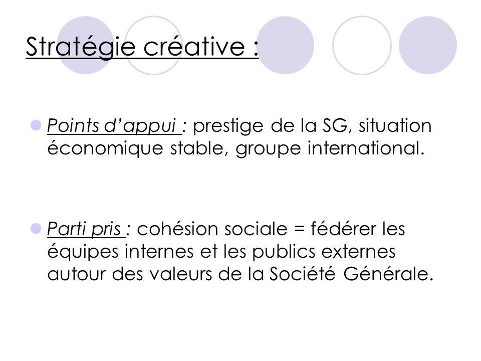 Stratégie créative : Points d'appui : prestige de la SG, situation économique stable, groupe international.